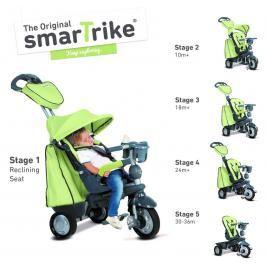 SMART TRIKE - tříkolka 820 Explorer 5v1 Zelená