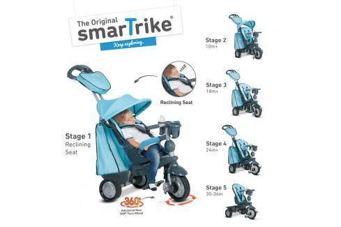 SMART TRIKE - Tříkolka Explorer 5 v 1, modrá Tříkolky pro děti