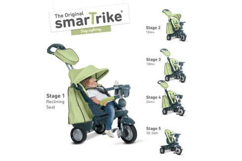 SMART TRIKE - Tříkolka Explorer 5 v 1, zelená Tříkolky pro děti